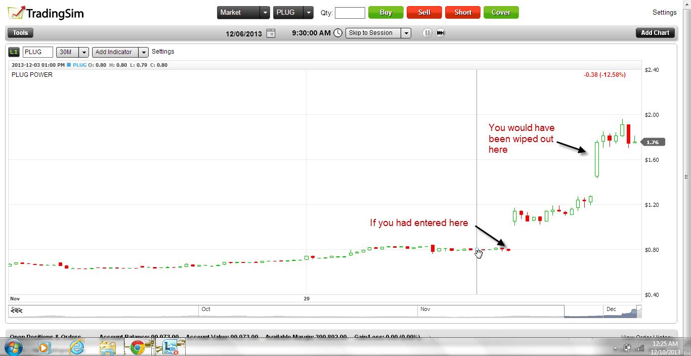 Shorting 5 dollar stocks