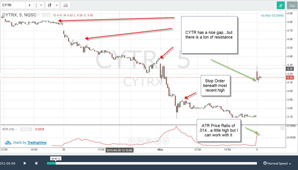 CYTR-Trade
