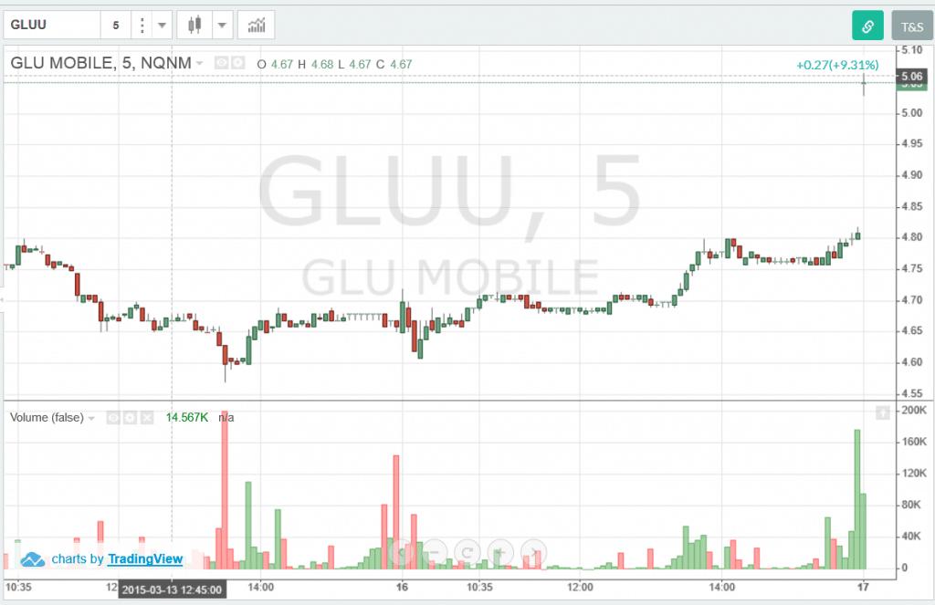 GLUU-Volume