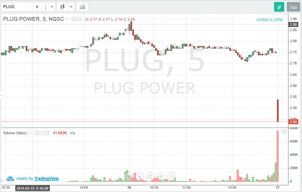 PLUG-Volume
